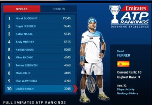 0202 Ranking ATP