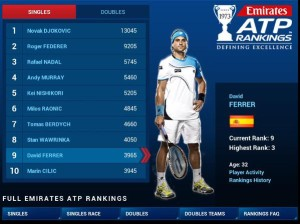 0209 ranking ATP