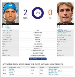 Rio Open 1st Round H2H
