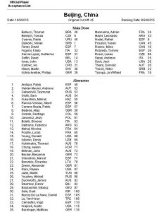 China Open 2015 Entry List