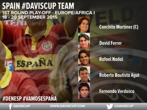El equipo de España